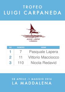 Trofeo Carpaneda